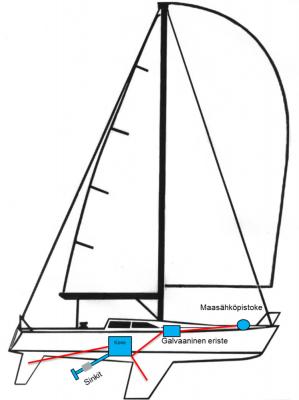 Veneen maadoitukset.png